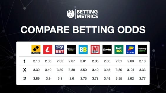 How to Compare Odds